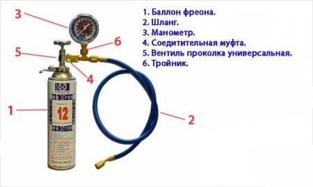 Принцип заправки системы бытового кондиционера фреоном