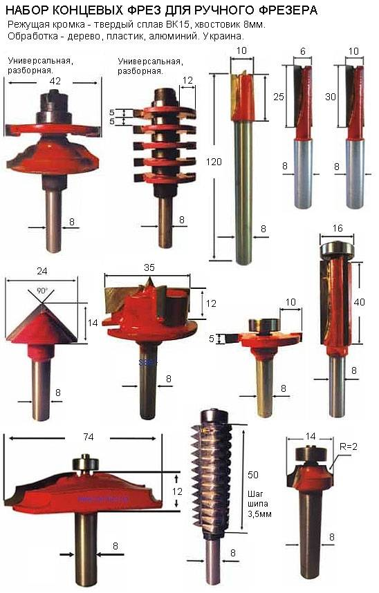 Как выбрать фрезы для ручного фрезера - moy-instrument.ru - обзор инструмента и техники