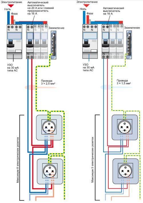 Как подключить розетку – подробная инструкция и схема подключения (85 фото)