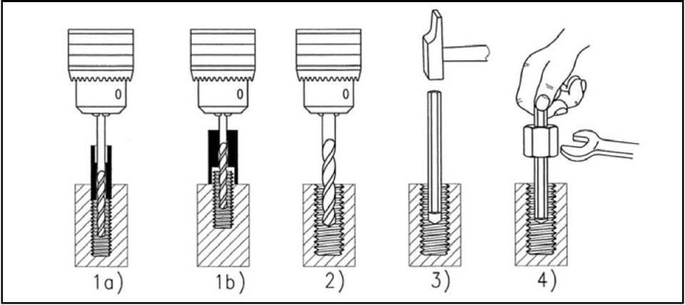 Экстрактор для выкручивая сломанных болтов: виды инструмента и порядок работ