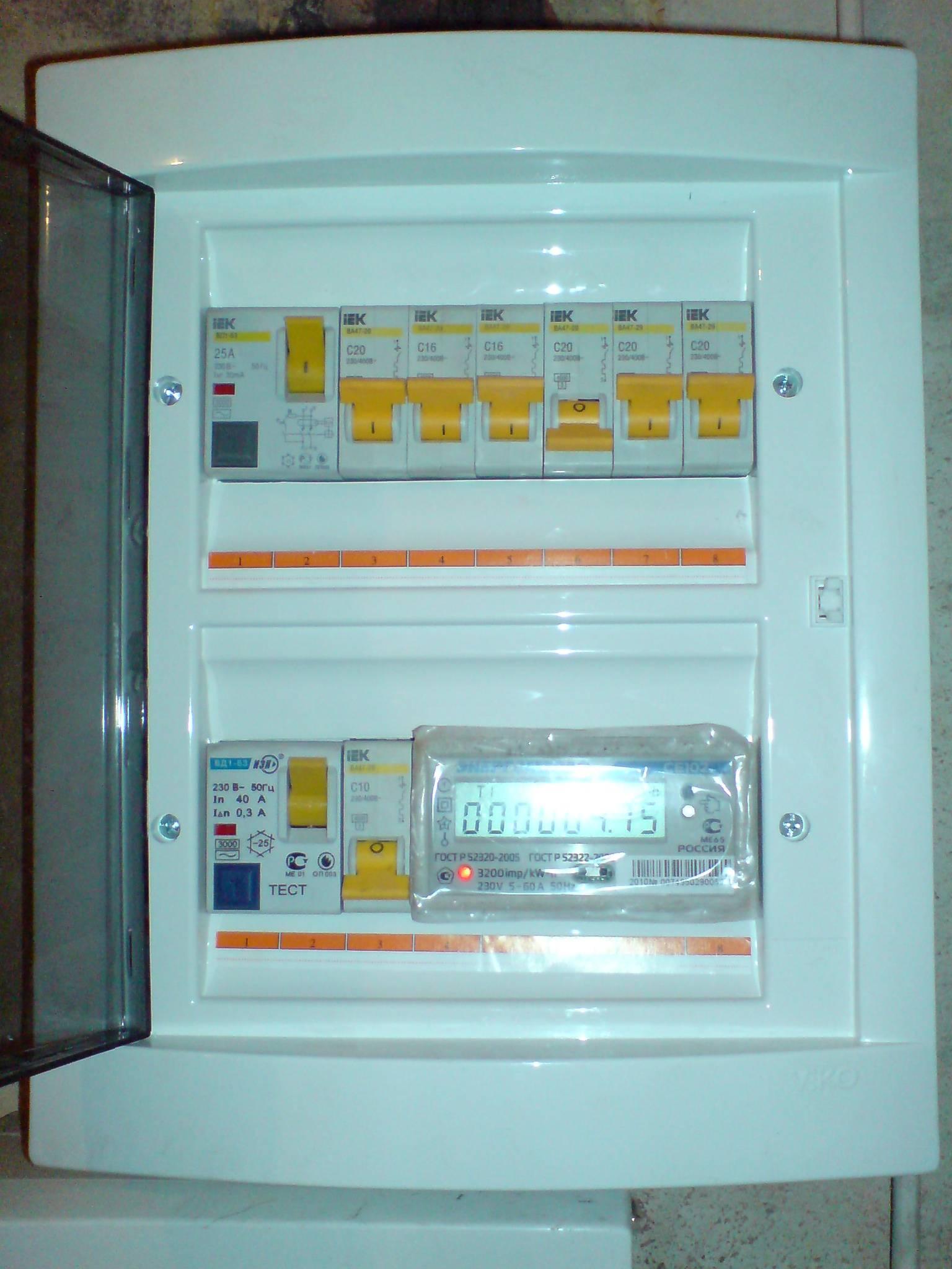 Шкаф распределительный электрический, особенности и правила выбора