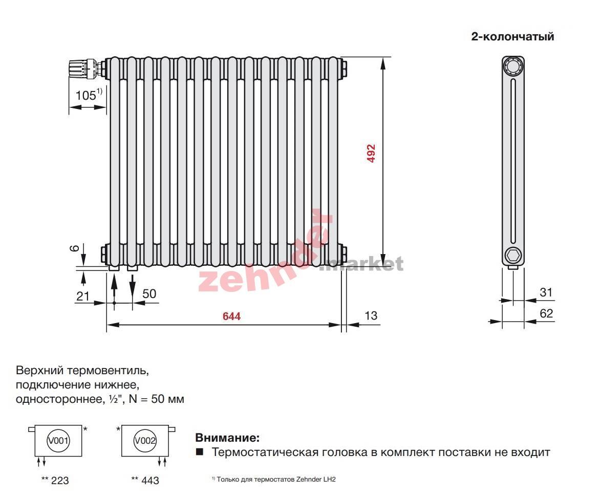 Стальные радиаторы: плюсы и минусы отопительных конструкций