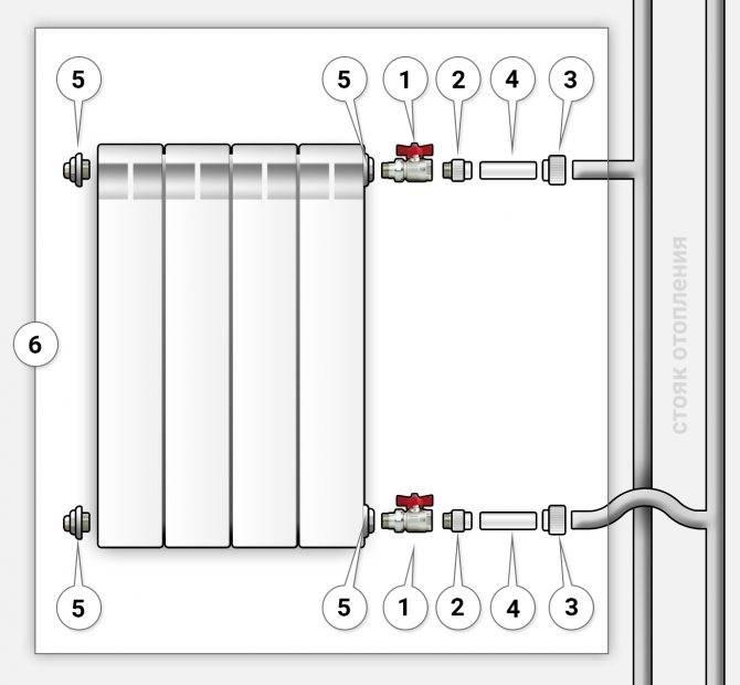 Подключение радиаторов отопления: схемы обвязки, монтаж батарей, как правильно подключить, подводка двухтрубная, как подсоединить однотрубное отопление, какое лучше, нижнее или верхнее