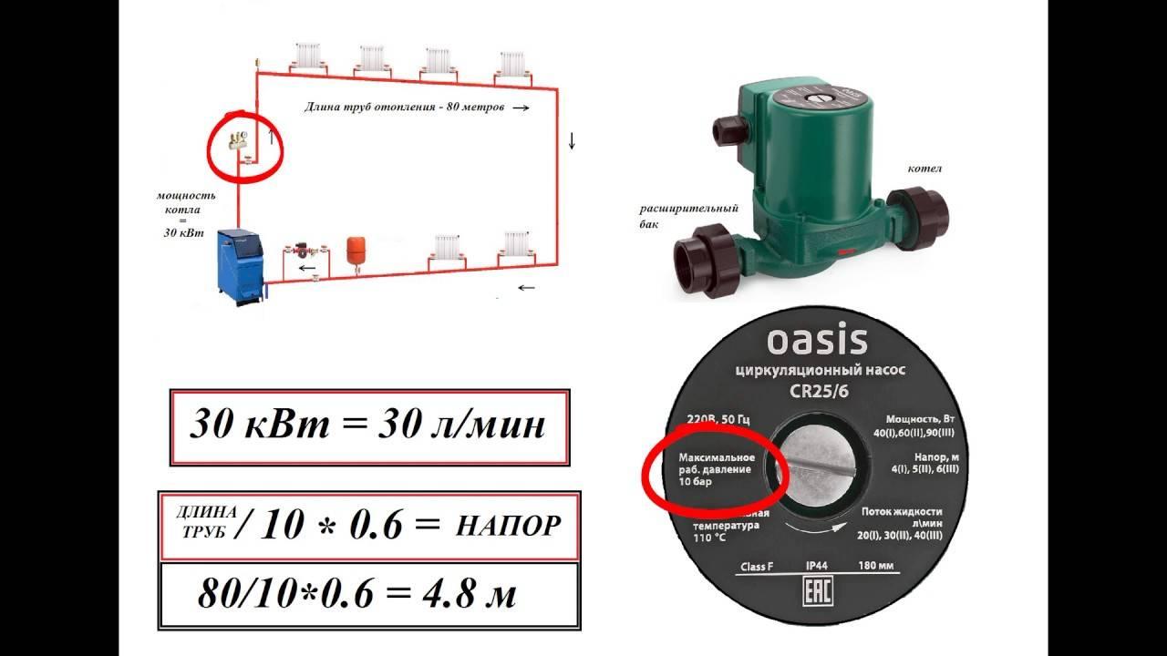 Циркуляционный насос для отопления: какой лучше выбрать и рейтинг моделей