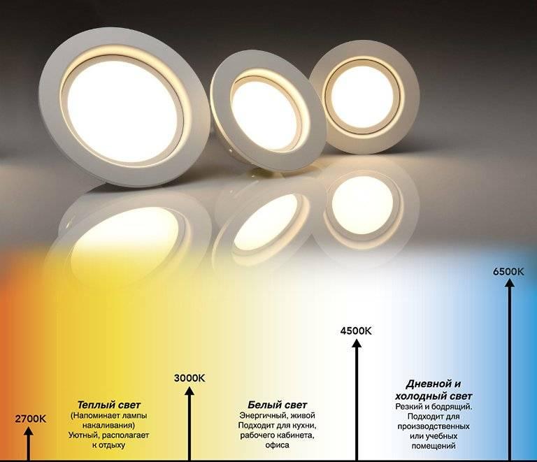 Габаритная яркость светильника: ограничение блескости | статьи о светотехнике, освещении и светильниках