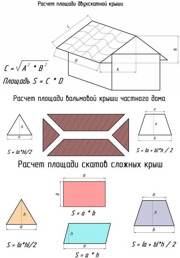 Расчет площади пола