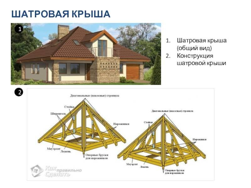 Расчет материалов шатровой крыши