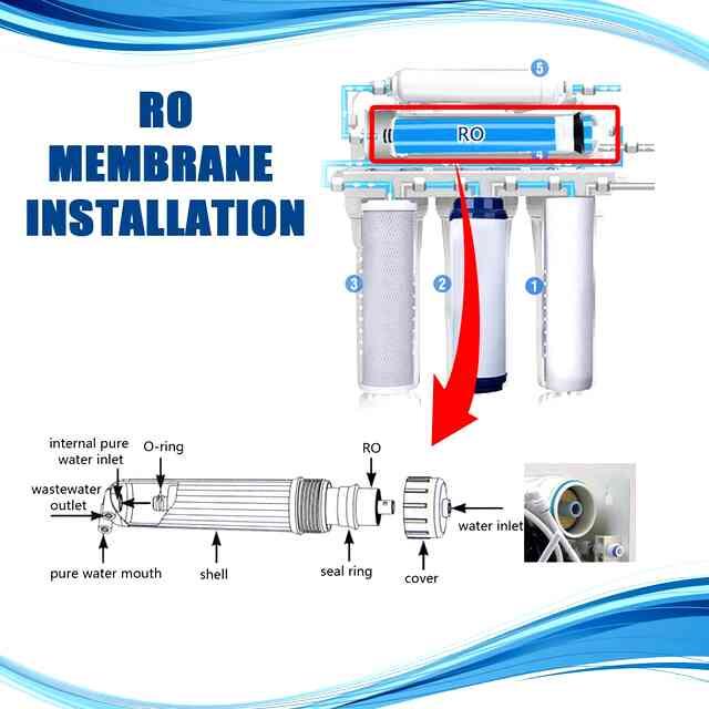 Мембранный фильтр для качественной очистки воды: все, что нужно знать