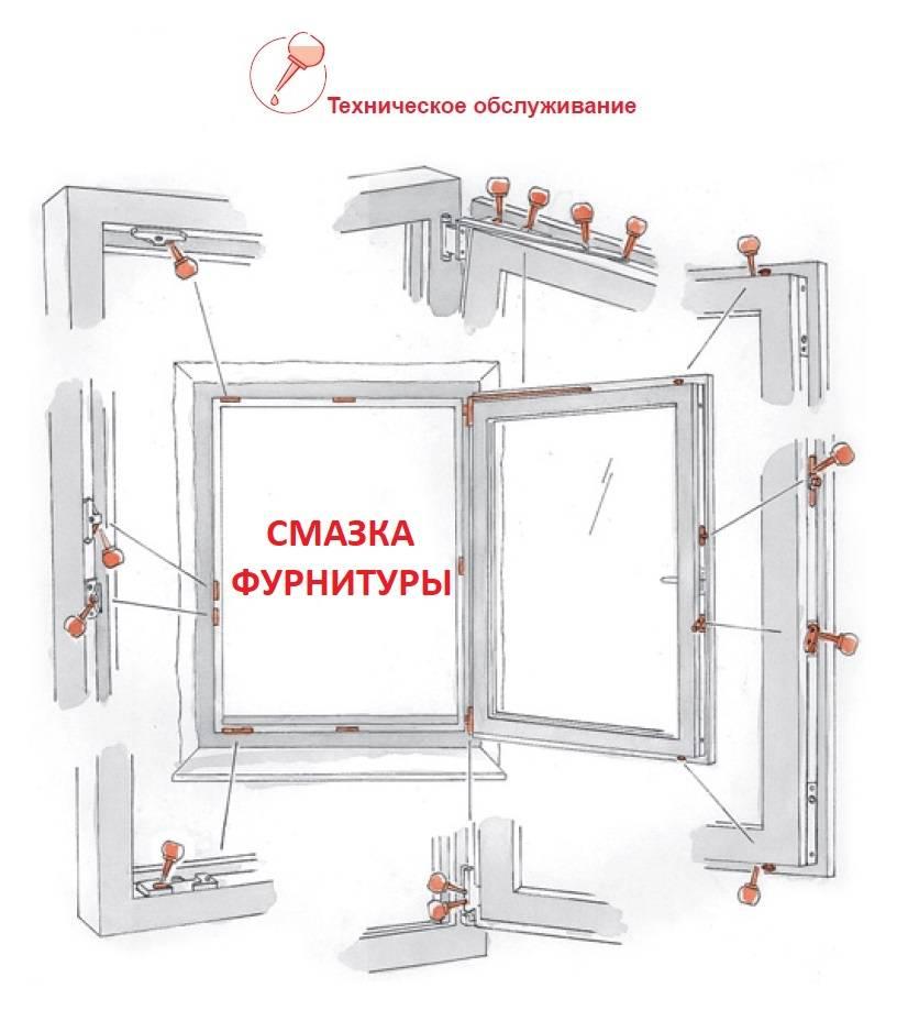 Как правильно смазывать фурнитуру пластикового окна - советы специалиста