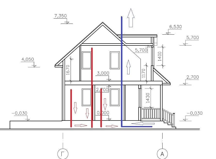 Естественная вентиляция в каркасном доме: схема устройства
