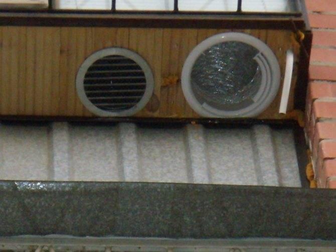 Мобильный кондиционер без воздуховода для дома: устройство и принцип работы