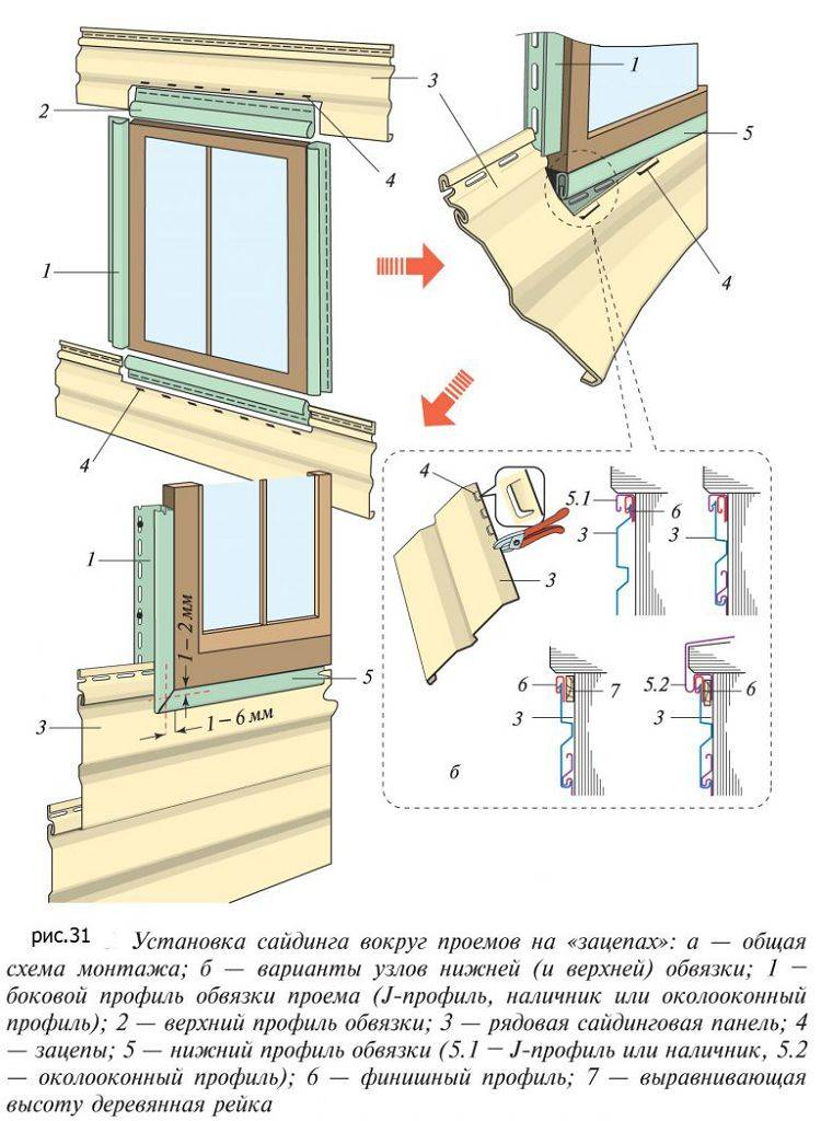 Монтаж винилового сайдинга своими руками: инструкция обшивки, установки и отделки, с фото схем и чертежей