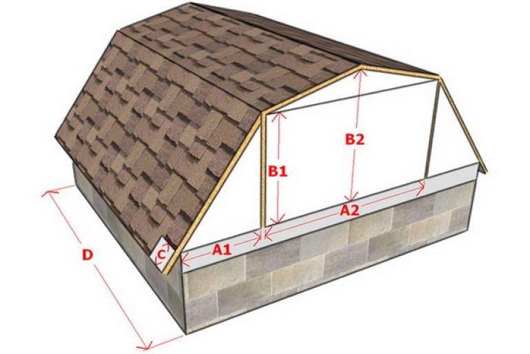 Расчет двухскатной крыши: площадь, стропила, высота