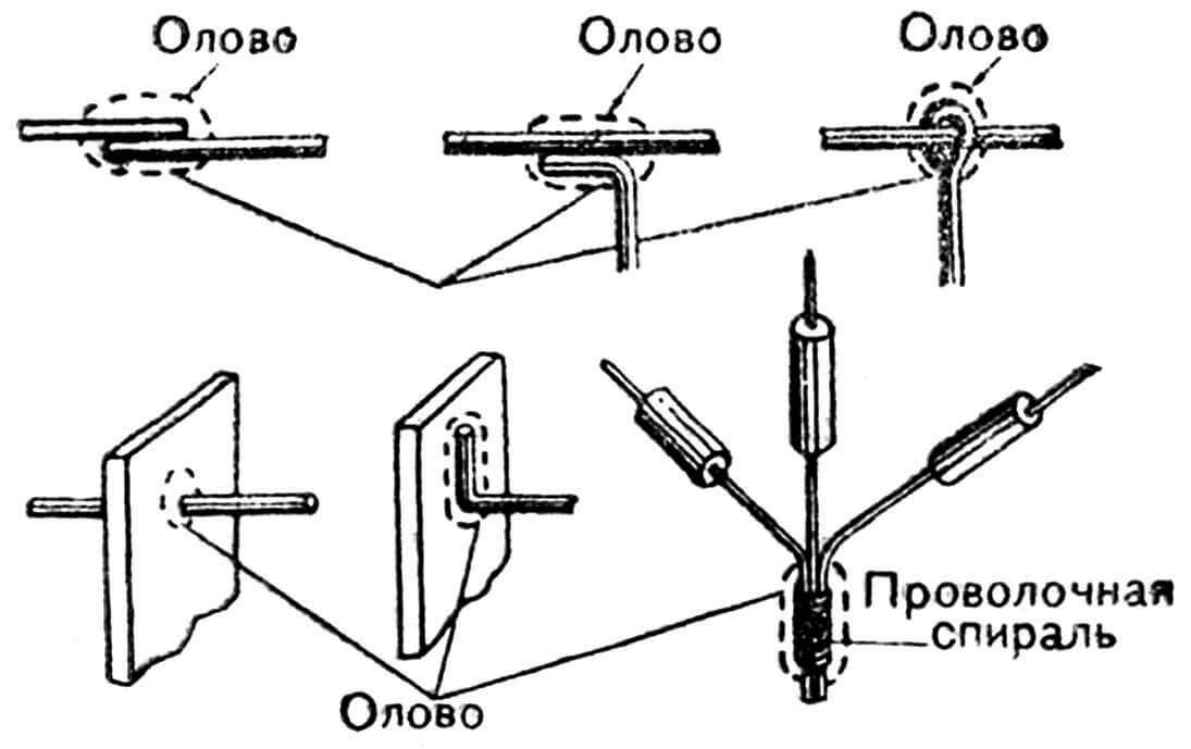 Cоединение проводов в распределительной коробке: фото, видео