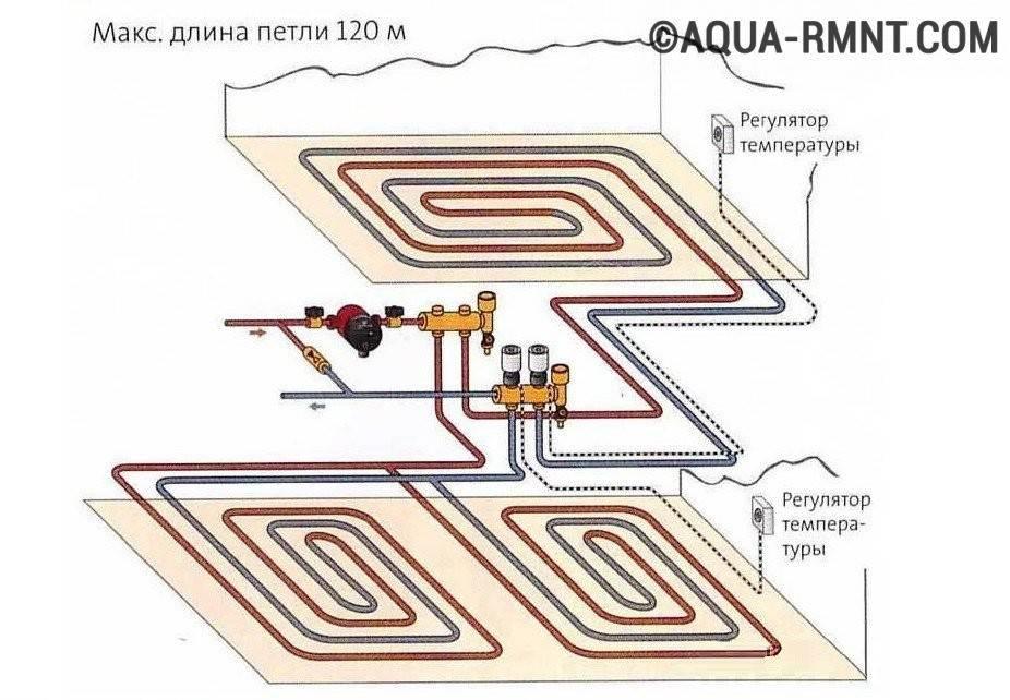 Водяной теплый пол регулировка температуры в доме