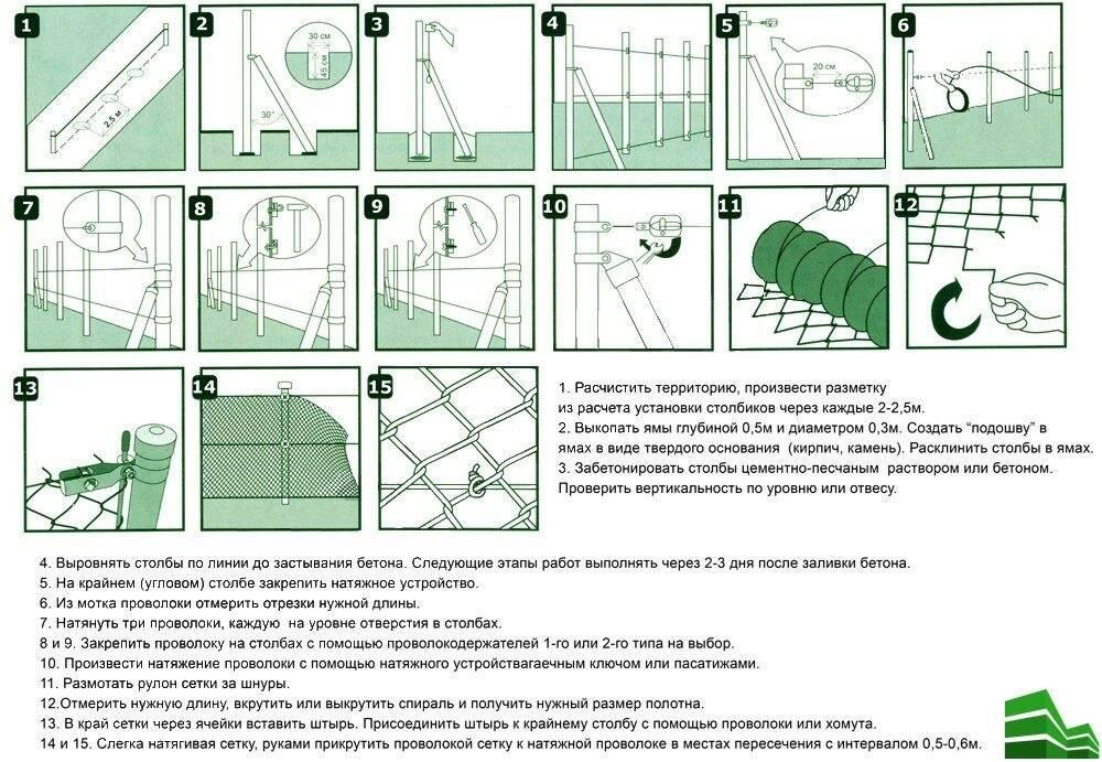 Самостоятельный монтаж забора из сетки рабицы: инструкция, советы