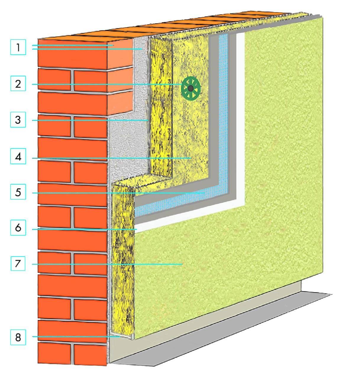 Утеплитель для стен внутри дома на даче: утепление дачного строения изнутри своими руками, монтаж теплоизоляции для потолка