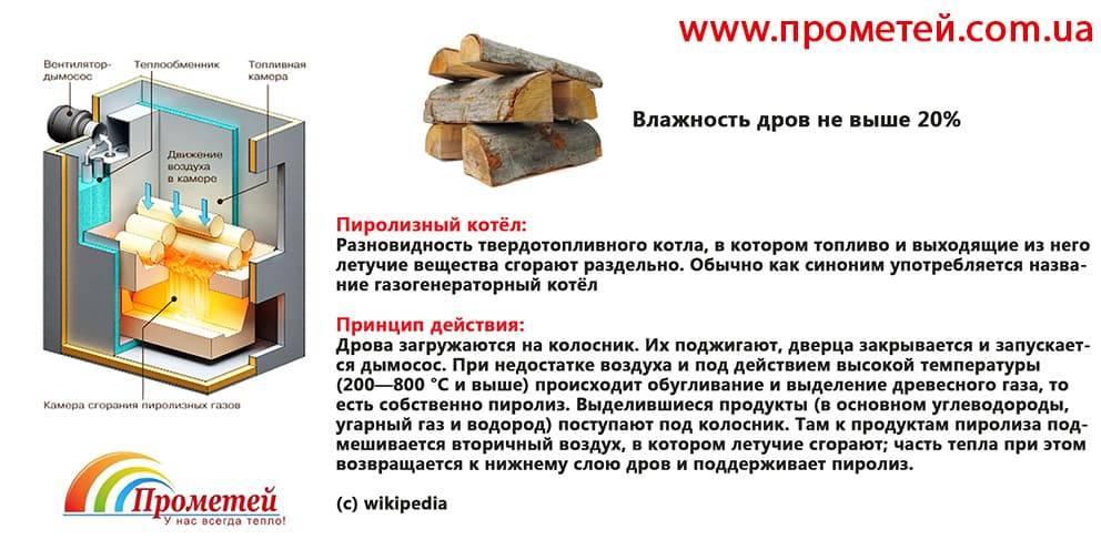Преимущества, принцип работы и правила эксплуатации пиролизной печи