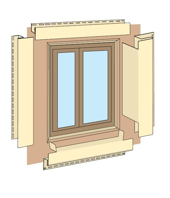 Наличники для металлопластиковых оконных конструкций