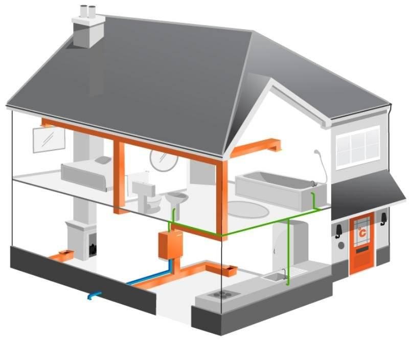 Монтаж/установка систем отопления под ключ в москве