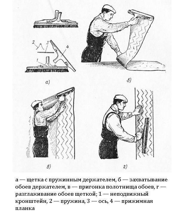 Пошаговая инструкция, как клеить фотообои. советы по уходу