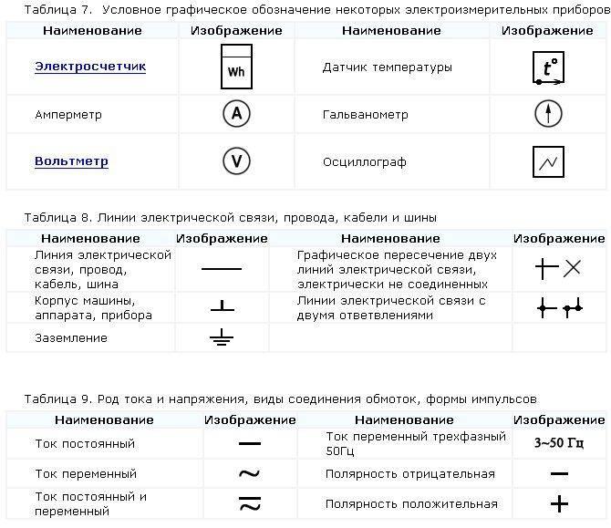 Обозначение радиоэлементов на схемах   практическая электроника