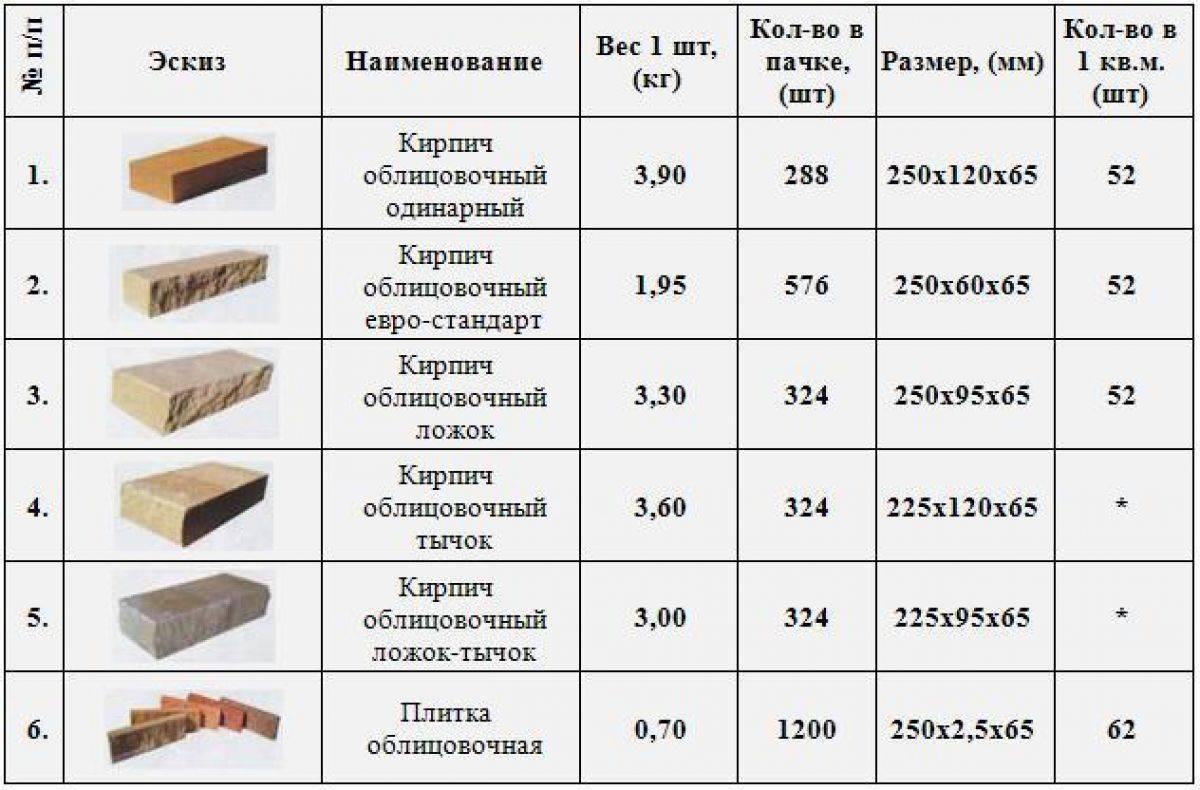 Облицовка печи керамической плиткой своими руками: правильная технология облицовка печи керамической плиткой своими руками: правильная технология |