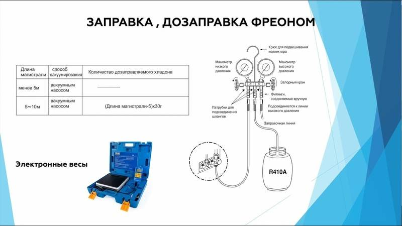 Заправка бытового кондиционера своими руками: от подготовки до проверки системы