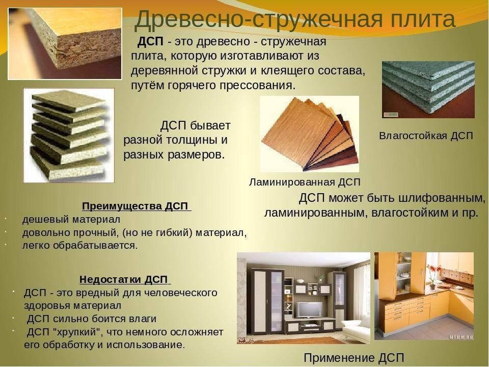 Мдф (medium density fibreboard)