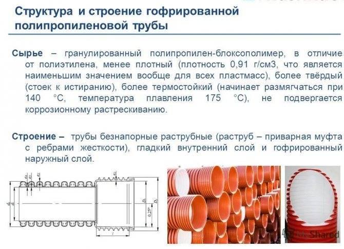 Полиэтиленовые трубы корсис (korsis) для канализации
