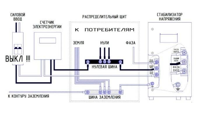 Что такое байпас стабилизатора напряжения?