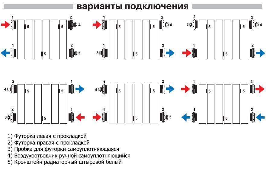 Подключение радиаторов отопления в частном доме и квартире: схема