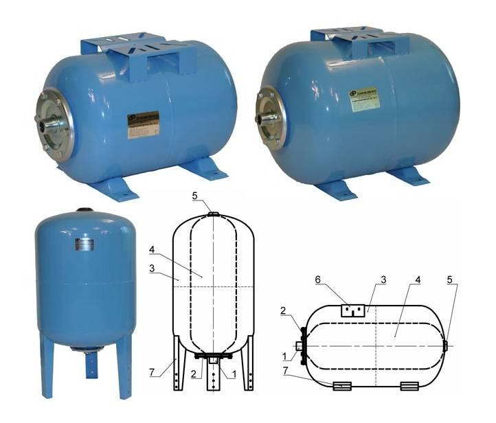 Гидроаккумулятор для водоснабжения. устройство, расчеты и принцип работы