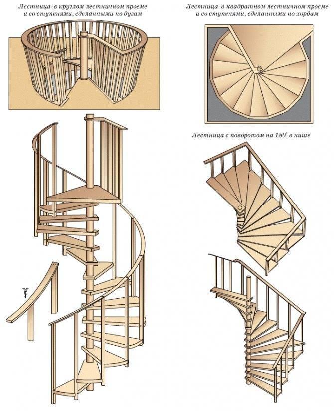 Винтовые лестницы: варианты конструкций, особенности сборки и установки