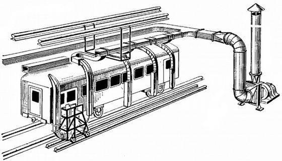 Система водоснабжения пассажирского вагона – техническая информация