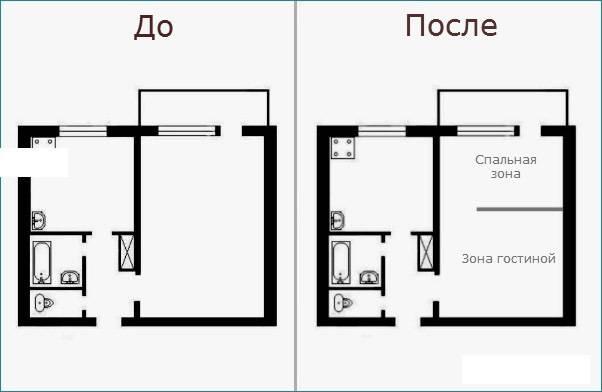 Перепланировка однокомнатной квартиры в двухкомнатную: правила и примеры перепланировок, фото дизайнов