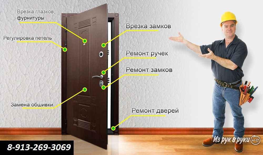 Реставрация старых межкомнатных дверей своими руками: основные способы и этапы работ, фото и видео
