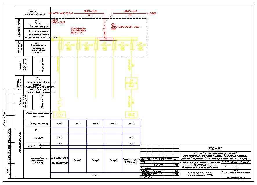 Прокладка временного кабеля на строительной площадке - electrik-ufa.ru