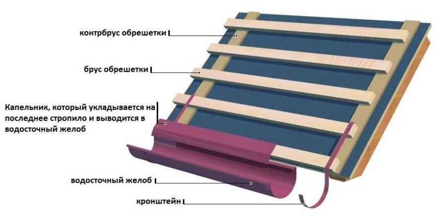 Всё о том, как покрыть крышу металлочерепицей своими руками – пошагово и с примерами