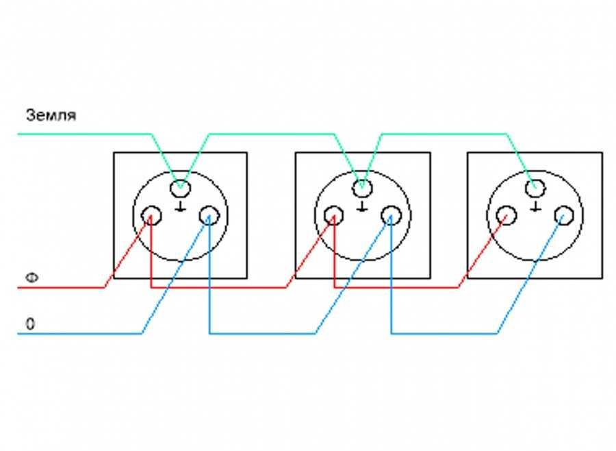 Подключение интернет розетки - 3 ошибки. схема подключения по цветам для розеток rj 45.