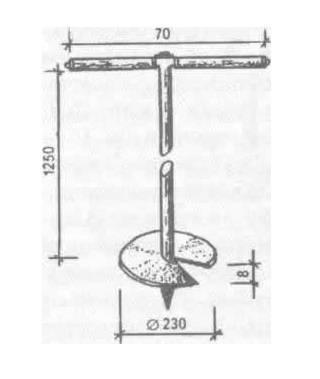Ямобуры (48 фото): буроямы для перфораторов и мини-тракторов, садовые модели и на базе мтз, бурение ям под фундамент. размеры и диаметр