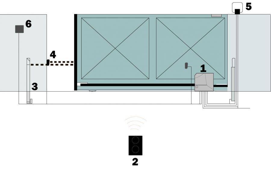 Как установить привод на откатные ворота самостоятельно