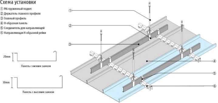 Монтаж реечного потолка: установка подвесного потолка из алюминиевых реек своими руками, пошаговая инструкция