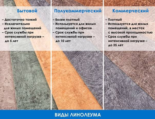 3 бюджетных материала для напольного покрытия