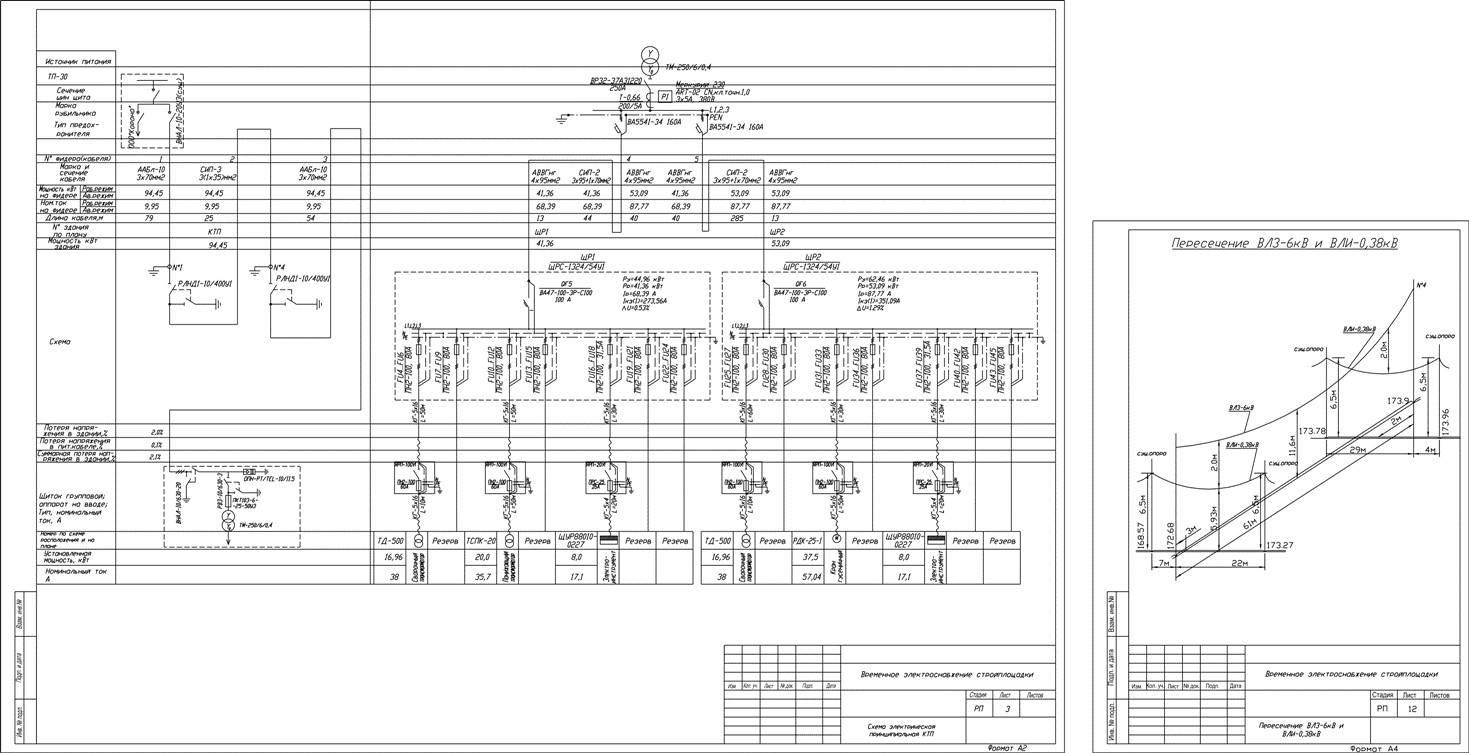 Подключение электричества к стройплощадке
