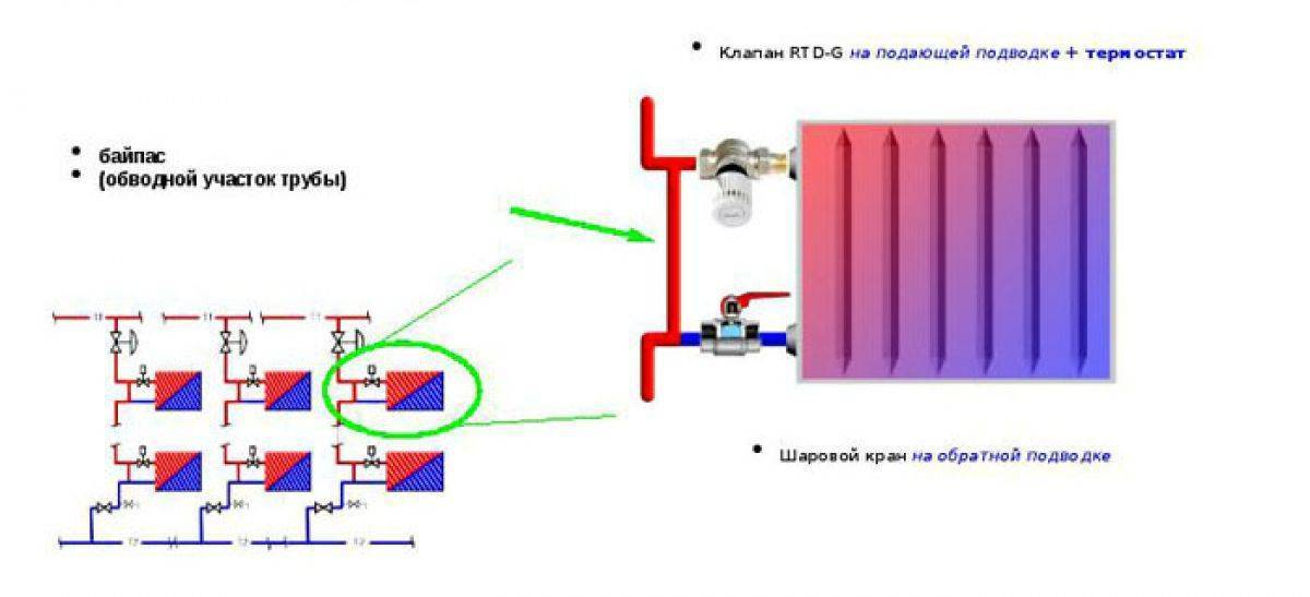 Байпас в системе отопления что это такое - отвечаем с подробностями,монтаж байпаса системы отопления,байпас для циркуляционного насоса,на радиаторе отопления, в отоплении.