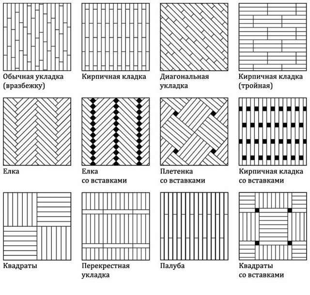 Укладка паркета: последовательность работ, тонкости технологии и применяемые материалы укладка паркета: последовательность работ, тонкости технологии и применяемые материалы |