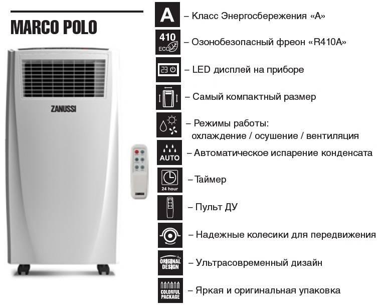 Полярис кондиционер – инструкции, каталоги, описание, документация, характеристики кондиционеров polaris — ismoroz