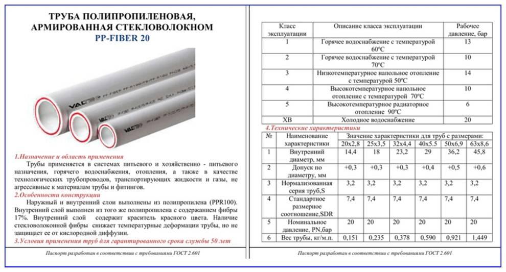 Трубы полипропиленовые для отопления технические характеристики: монтаж своими руками