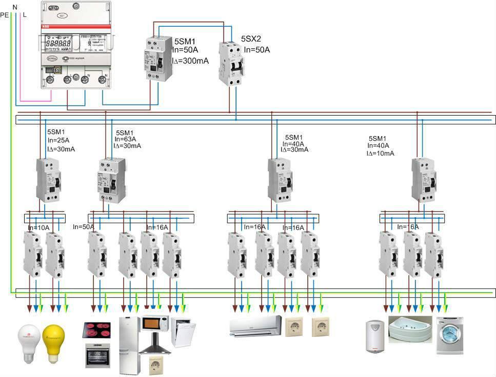 Рейтинг лучших автоматов для электропроводки в квартире в 2021 году
